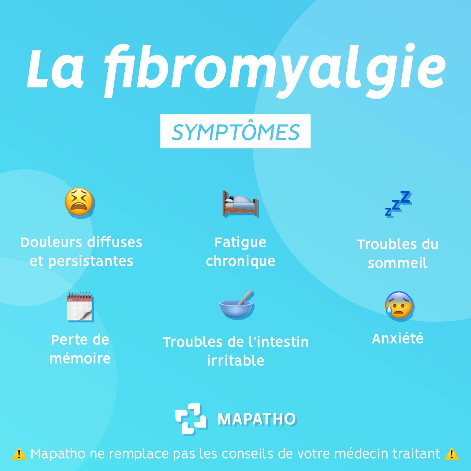 Iconographie des symptomes de la fibromyalgie