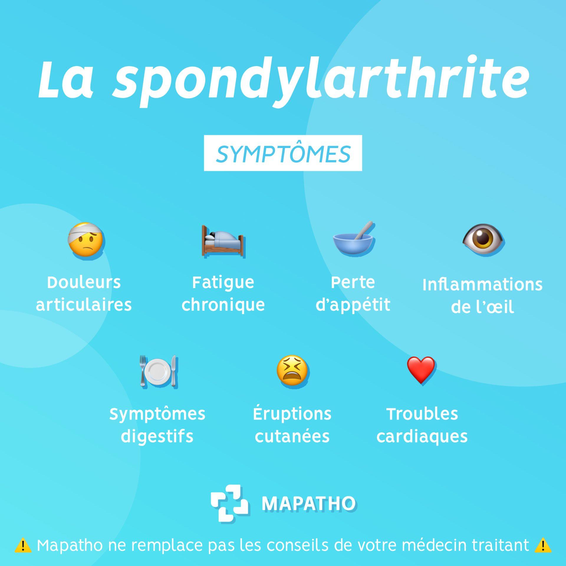 symptomes-spondylarthrite