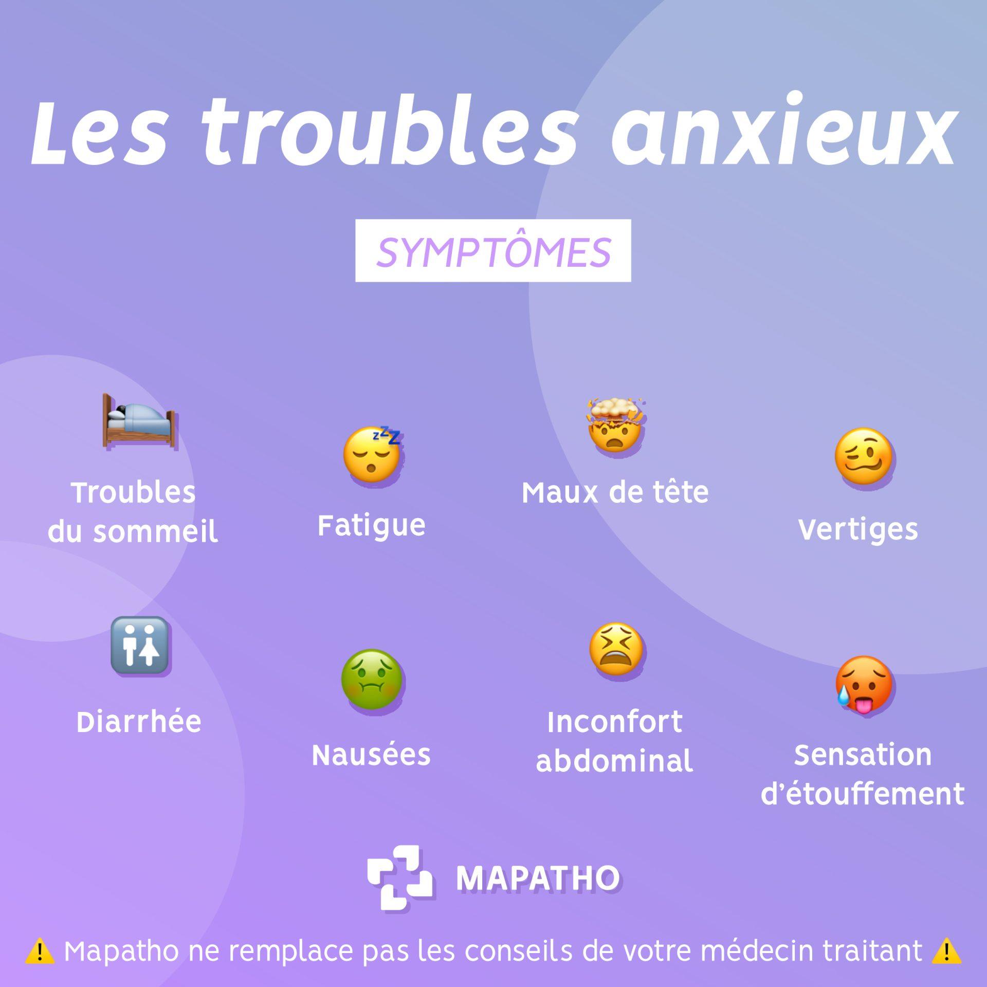 Les symptomes troubles anxieux